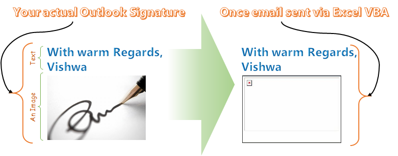outlook Signature with image